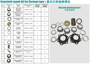 Trailer Truck Axles Parts Repair Kit , Break Lining Repair Kit ,Return Spring ,Slack Adjuster, Bearing Box